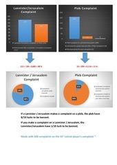 PDF Document eu phoenix stats