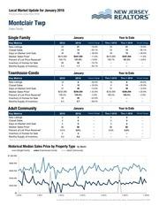 montclair january report