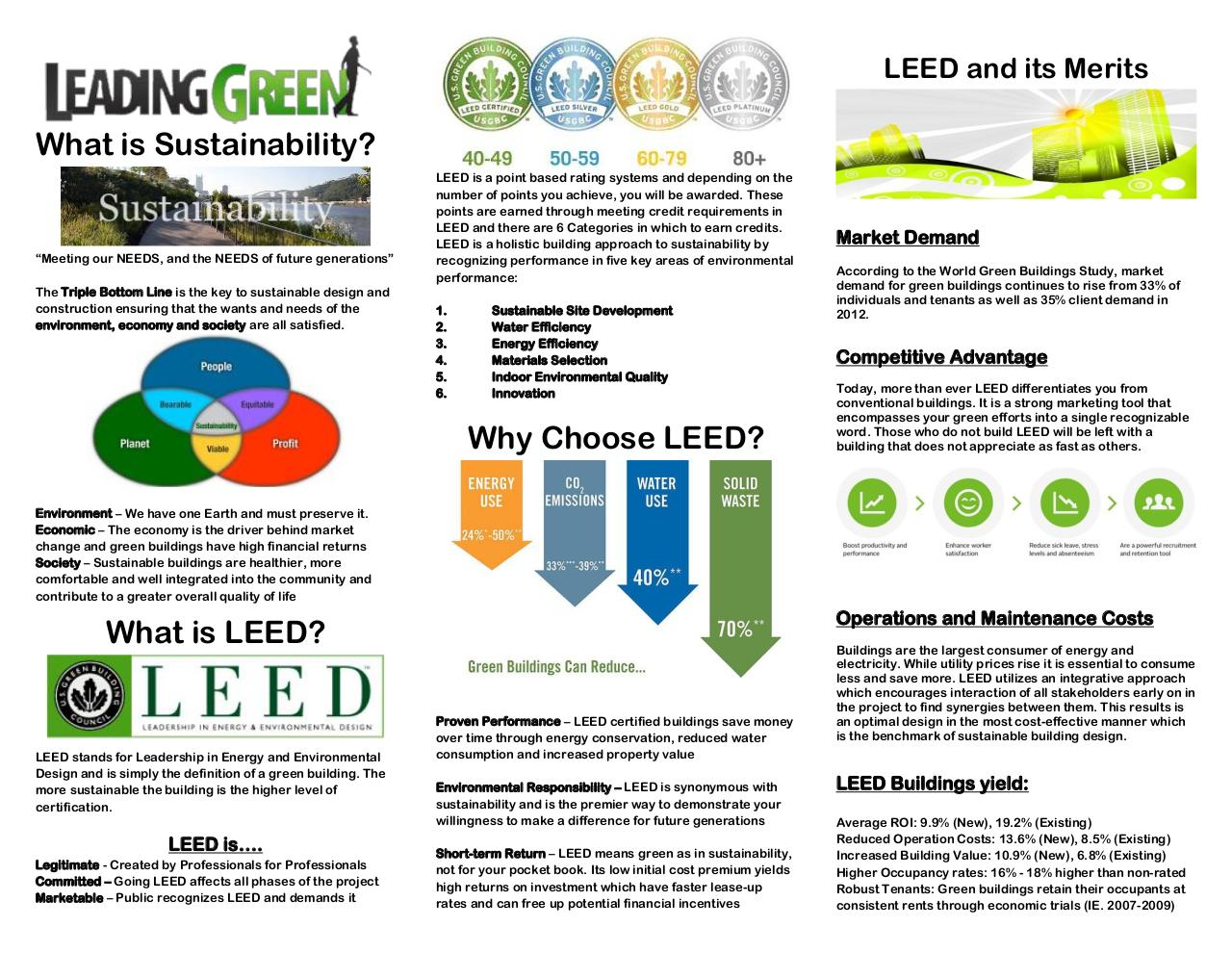 Document preview LEED V4 POSTER - hweekend 2016.pdf - page 4/4