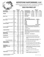 ksh fish price list 2016