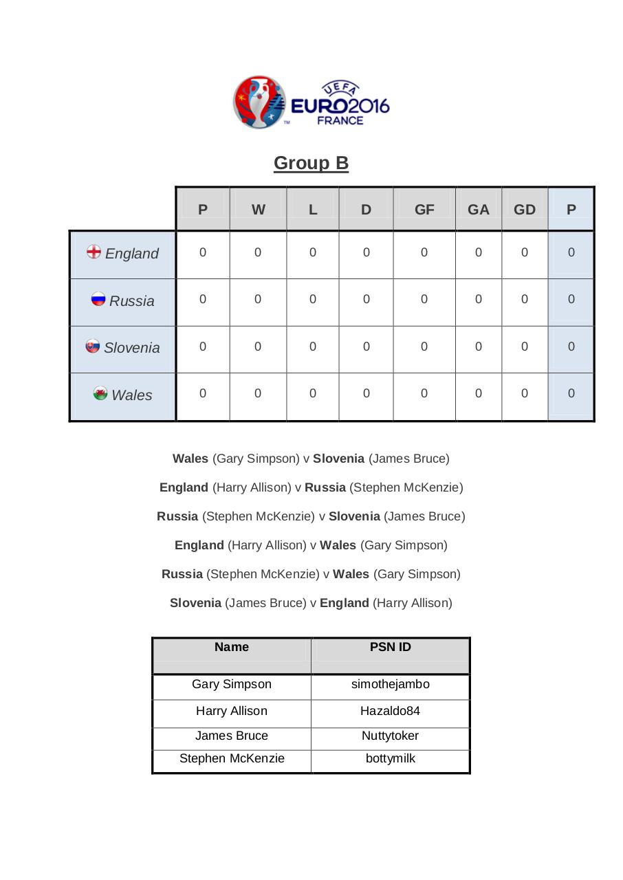 Preview of PDF document euro-2016-fifa-tournament.pdf