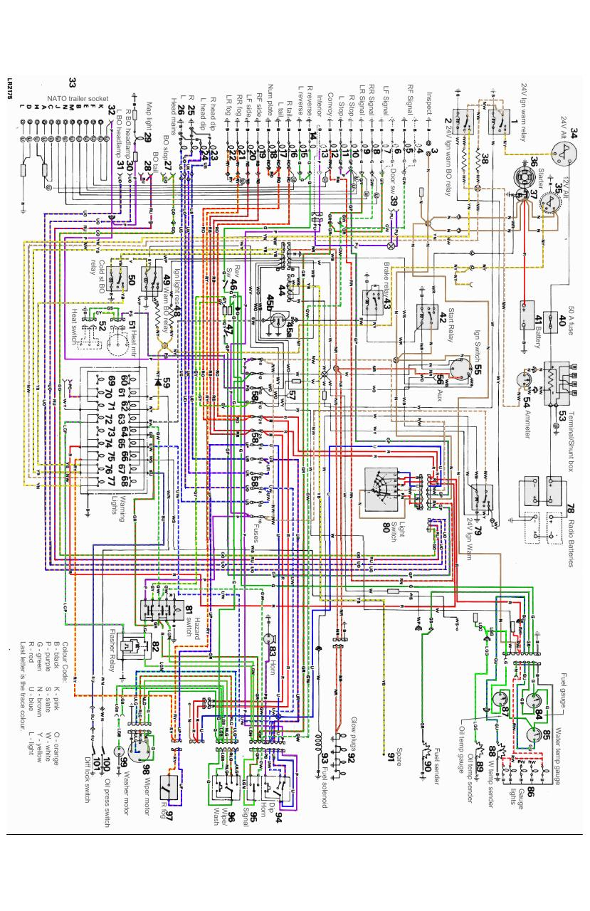 Preview Defender Ffr Wiring Diagram on Reverse Light Wiring Diagram
