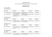 PDF Document suflatori programare
