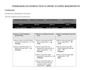 cheat sheet academic standing october 2014 5
