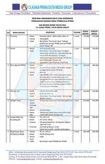 PDF Document ppkbd kit sarana kerja ppkbd kit 2016