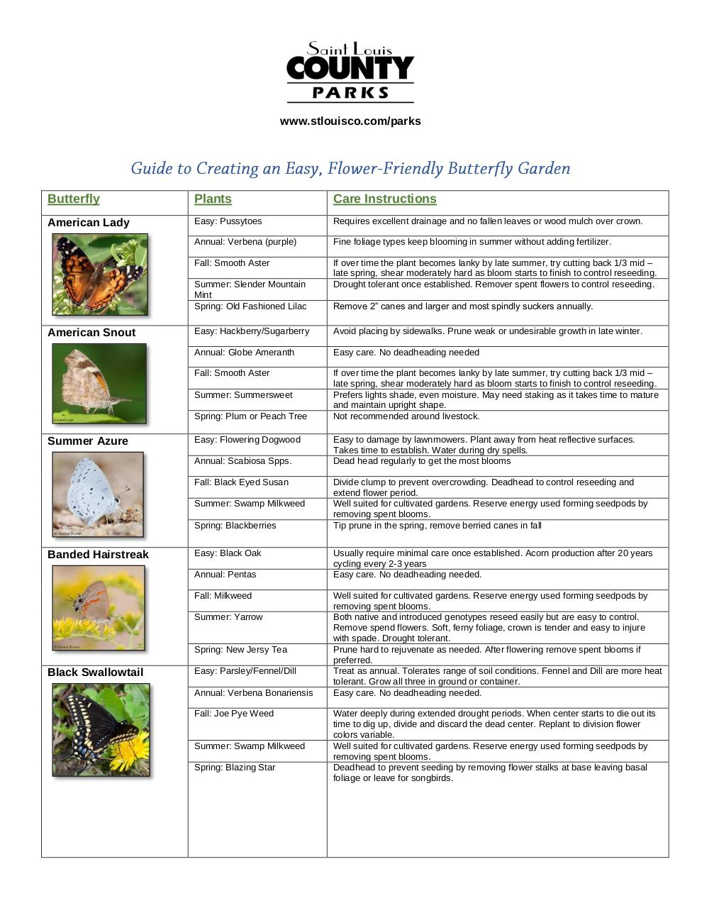Document preview butterfly garden guide easy.pdf - page 1/4