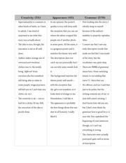 writing review rubric asianfanfics copy