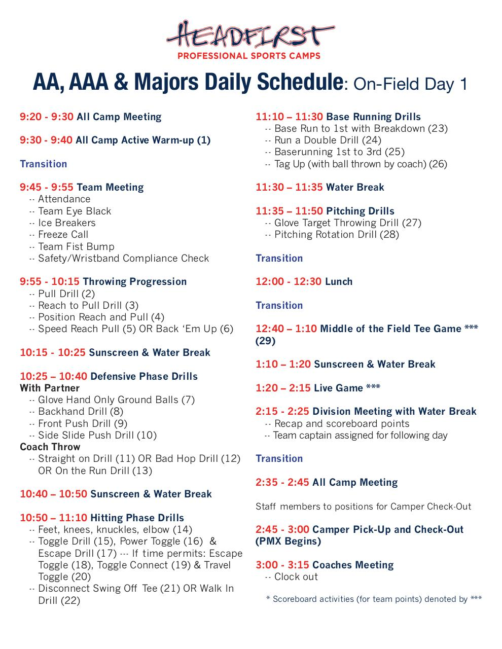 Document preview 2016 AA AAA Majors Schedule - Day 1.pdf - page 1/1