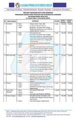 harga plkb kit dak bkkbn 2016