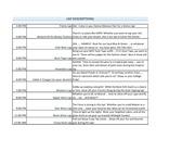 lap descriptions