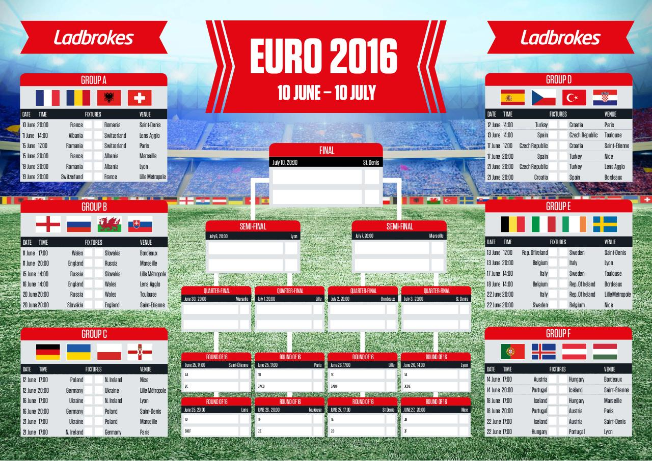 Document preview 7159 EURO 2016 WALLCHART.pdf - page 1/1