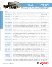 PDF Document transceivers compatibility cross reference