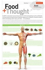 PDF Document food thought 25