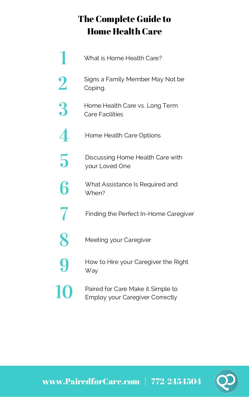 The Complete Guide to Arranging Home Health Care.pdf - page 2/15
