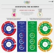 rio oly infographic v2
