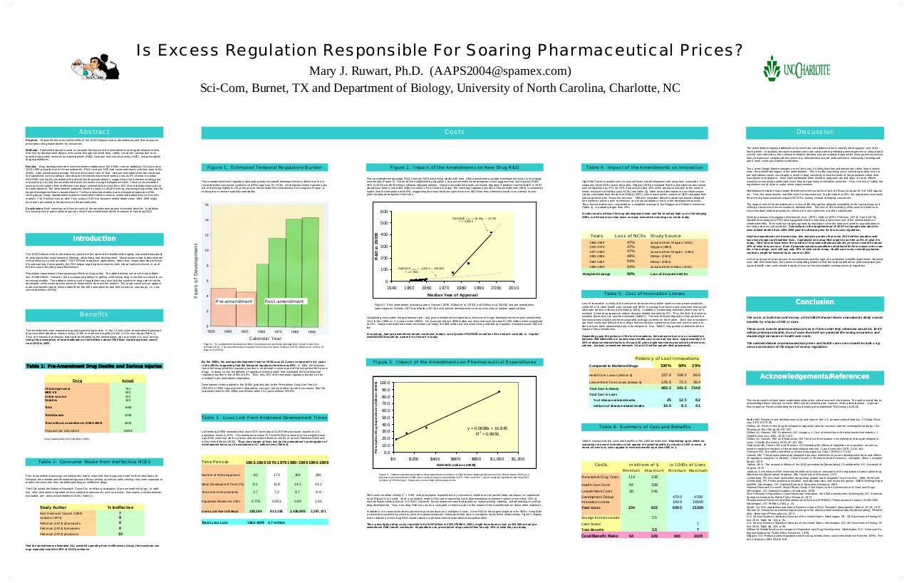 Document preview FDA Laws and Drug Prices AAPS.pdf - page 1/1