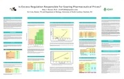 fda laws and drug prices aaps