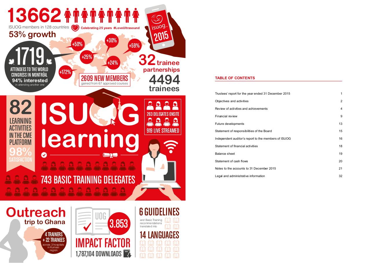 ISUOG_AnnualReport_23AUG_web_spreads-min (for web)-min.pdf - page 2/20
