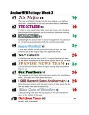 anchormen ratings wk3