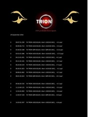 trion results m1