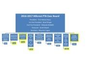 main pta leadership structure 1