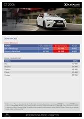 lexus ct 200h cennik wyposazenie 2016