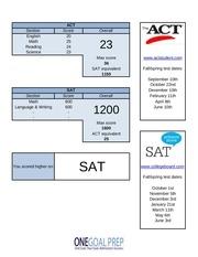 act sat diagnostic sample 1