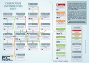 cybercrime dependencies map