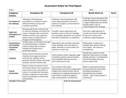 engg1110 assessment rubric for final report 1