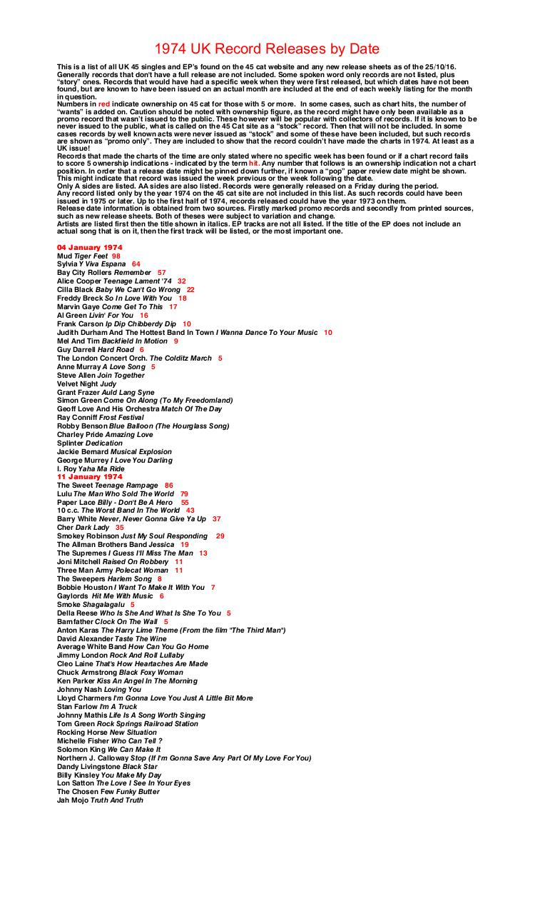 1974 Record Releases.pdf - page 1/31