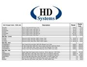 accessory price sheet