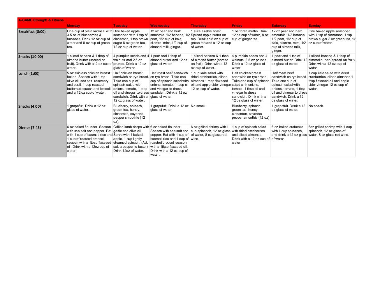 Document preview Weight Loss Meal Ideas - Sheet1.pdf - page 1/1