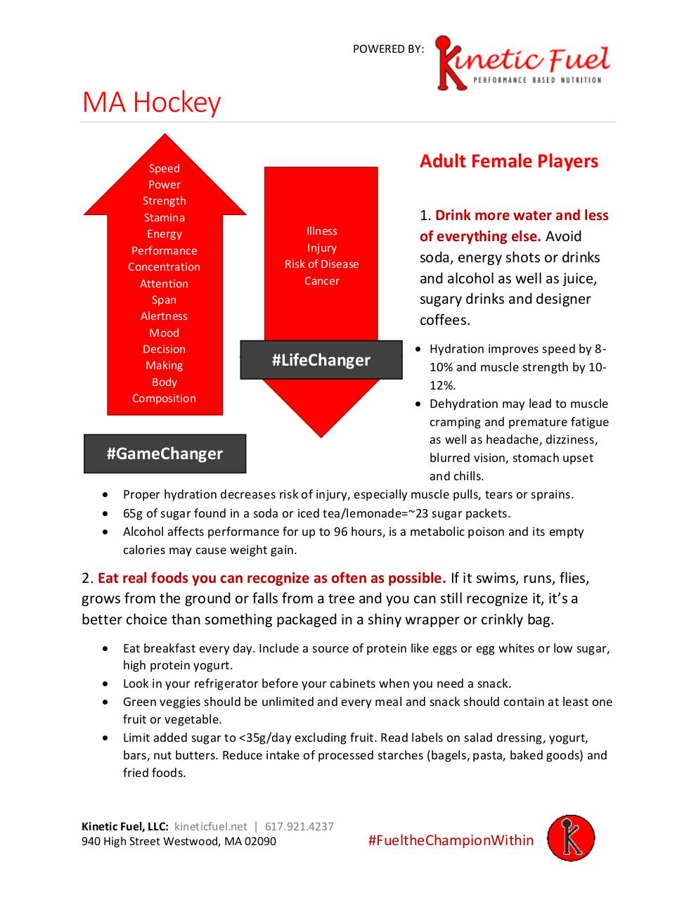 MA Hockey Female Adult.pdf - page 1/2