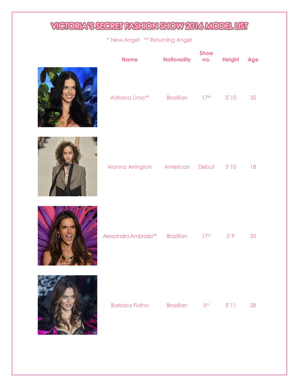 Preview of PDF document victoria-s-secret-fashion-show-2016-model-list.pdf