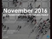 mori issues index november 2016 charts