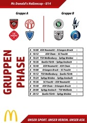 mcd hallencup turnierplan u14
