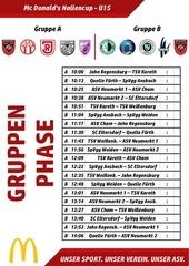 mcd hallencup turnierplan u15