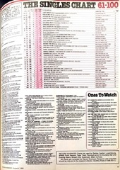 PDF Document 1980 singles august page 2 s only