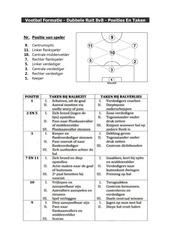 voetbal formatie dubbele ruit 8v8 posities en taken