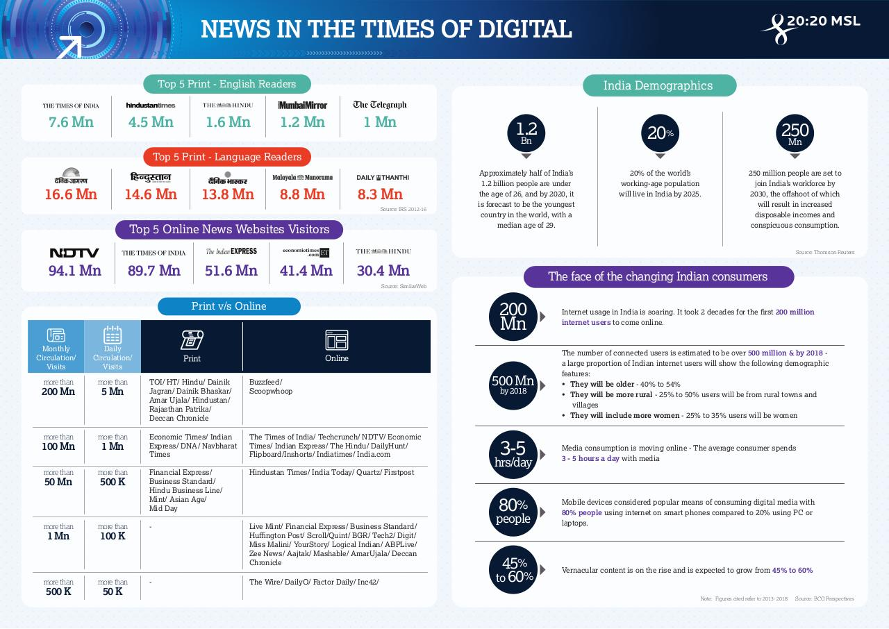 Document preview media trend infographic v2.pdf - page 1/2