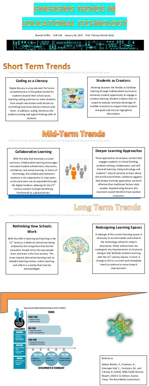 Document preview Infographic- Emerging Trends in Educational Technology.pdf - page 1/1