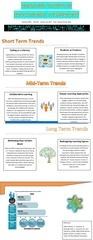 infographic emerging trends in educational technology