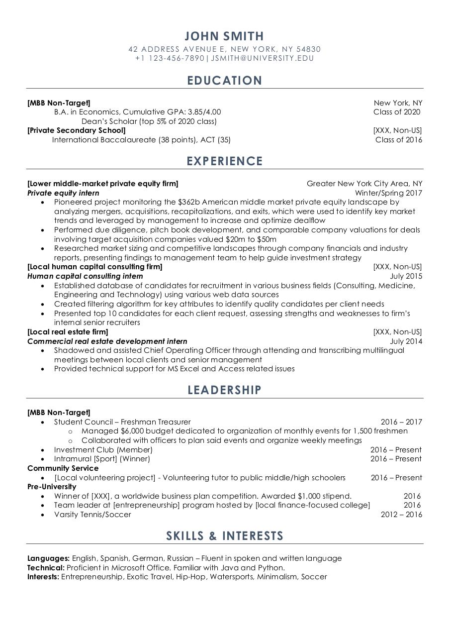 Anonymized Resume Anonymized Resume Pdf Pdf Archive