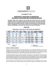 tsx ccd taron cesium project pa822282