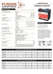 cbs8v180ah spec sheet eml
