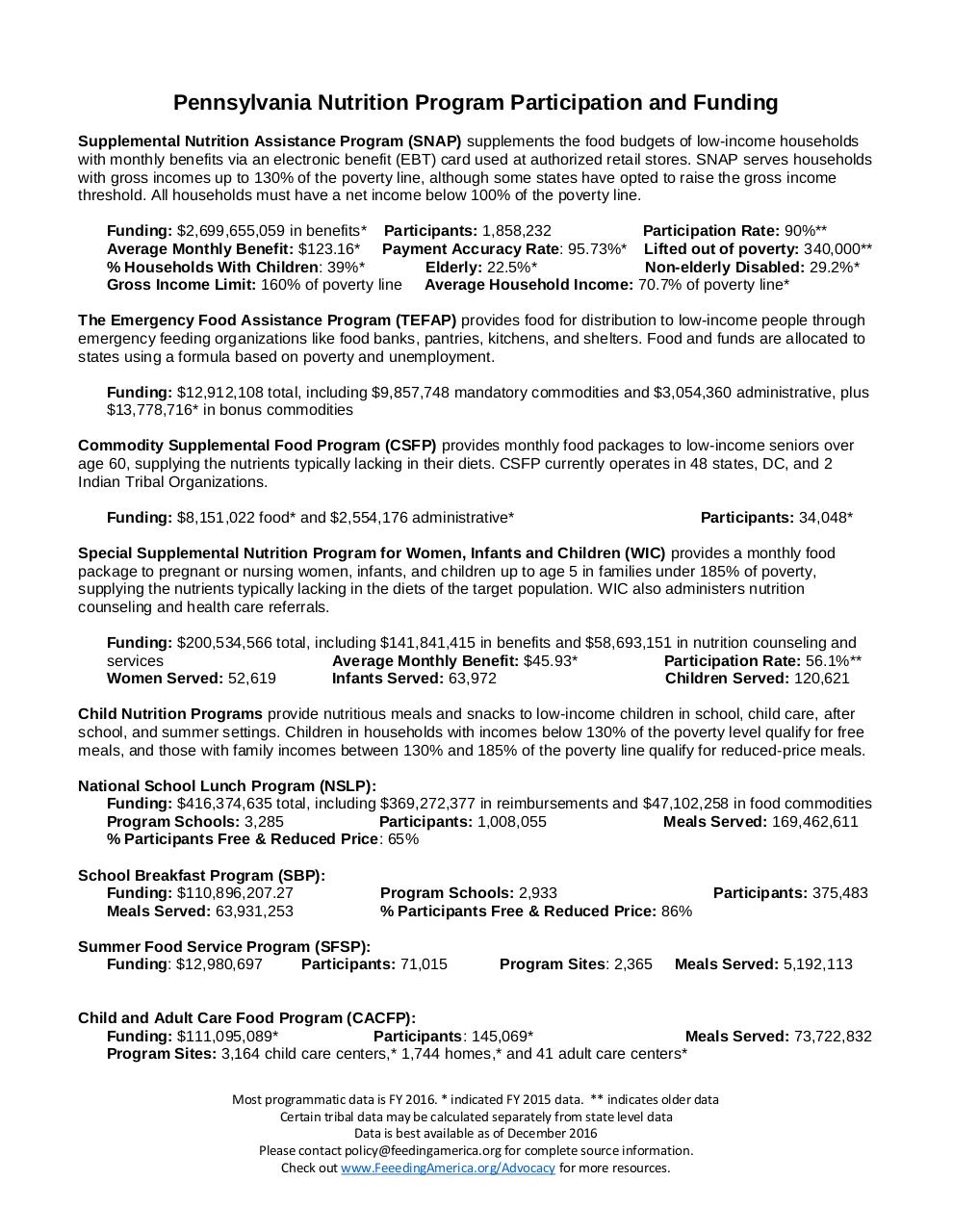 Document preview Hunger in Pennsylvania Fact Sheet.pdf - page 2/2