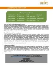 hunger in pennsylvania fact sheet