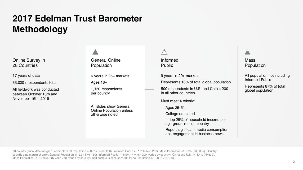Preview of PDF document edelman-2017-trust-barometer-global-report.pdf