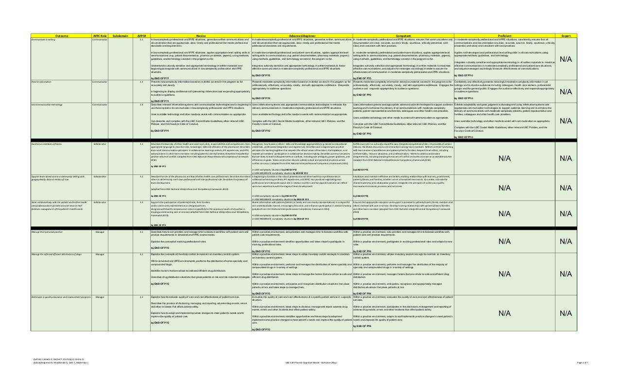 Outcomes-Map-for-Cognitive-Model-PHARMD-2..pdf - page 2/7