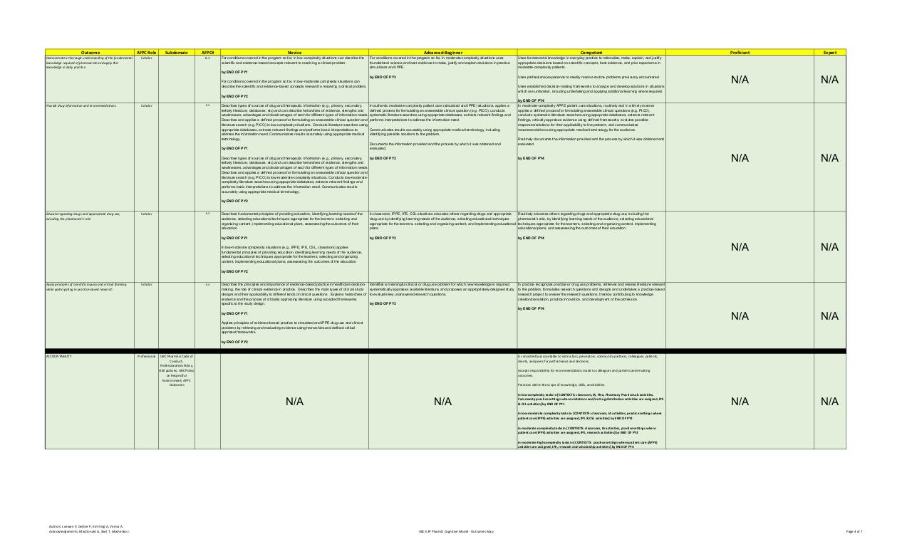 Outcomes-Map-for-Cognitive-Model-PHARMD-2..pdf - page 4/7